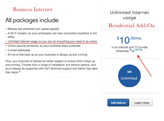 Bell Fibe Unlimited terms Business vs Residential